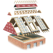 Smartroof: Raising Standards & The Roof